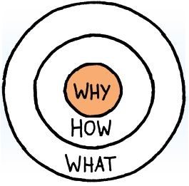 Start with why?